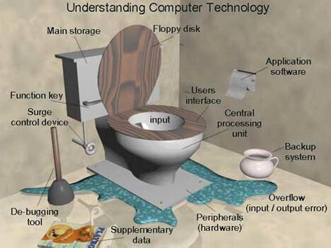 The Toilet Computer Technology - Funny Pictures and Images