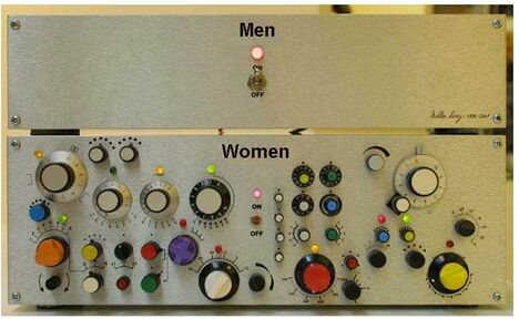 Men and Women Control Board - Funny Pictures and Images