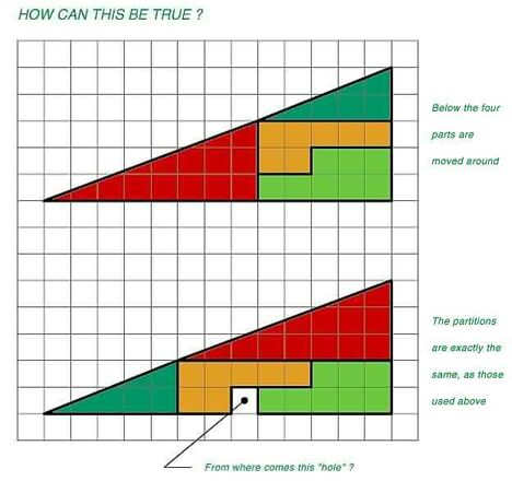 Triangle Problem - Funny Pictures and Images